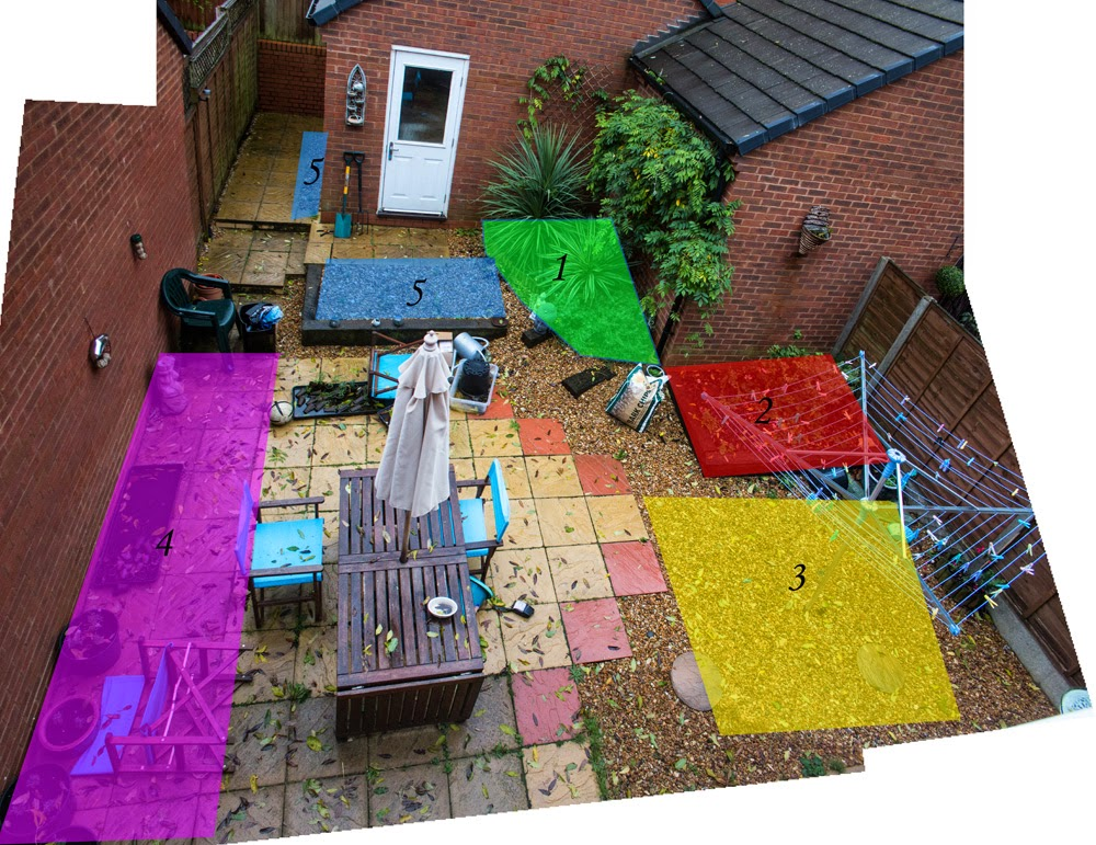 Current Garden with highlighted areas of change