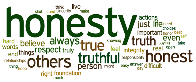 definition types and virtues of honesty Merriam-webster defines honesty as fairness and straightforwardness of conduct or adherence to the facts the oxford english dictionary defines honesty as the quality of being honest.