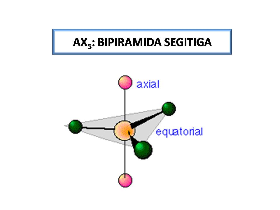 CHEMISTRY: INSPIRING!: TIPE MOLEKUL, BENTUK MOLEKUL, & BENTUK ORBITAL HIBRIDA S Orbital