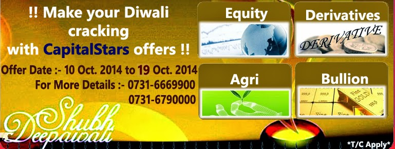 Nifty Tips, Equity Tips, Bullion, Agri