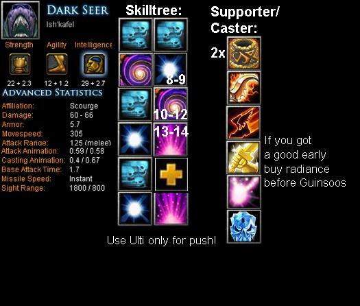 dark seer ish kafel item build skill build tips dota bite