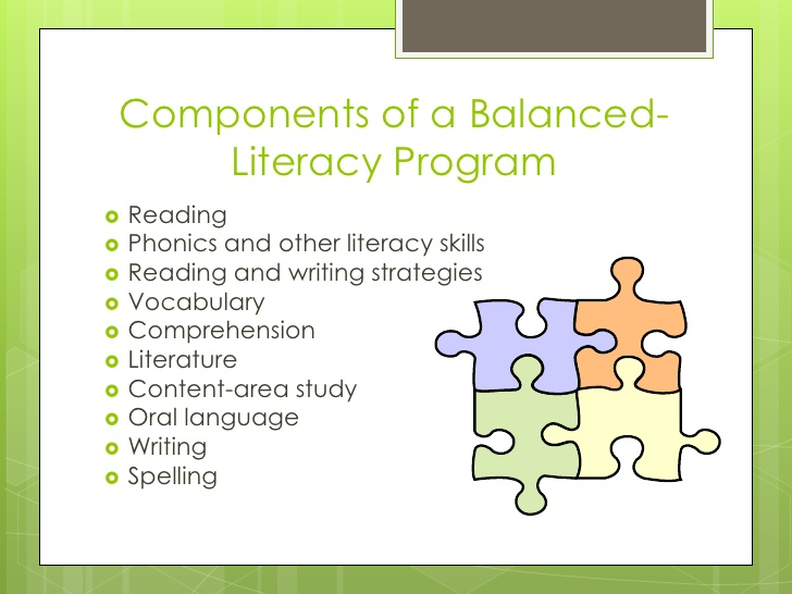 balanced literacy program The balanced literacy model which connects viewing, speaking, listening, reading, writing, and presenting, provides an opportunity to apply language arts skills.