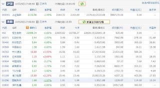 中国株コバンザメ投資ウォッチ銘柄watch20131025