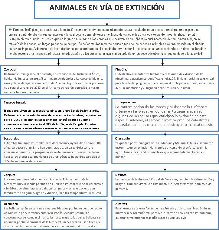 ANIMALES EN VIA DE EXTINCION: CLASE _ ANIMALES EN VIA DE EXTINCION