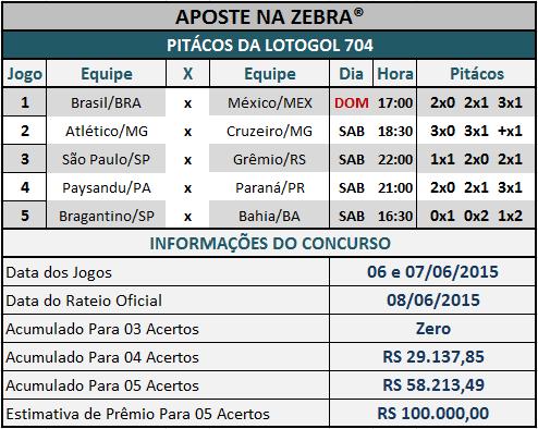 LOTOGOL 704 - PITÁCOS DA ZEBRA
