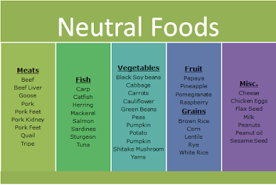 Neutral foods that will help cool your dog from the inside