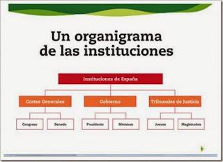 http://www.e-vocacion.es/files/html/252747/recursos/la/U12/pages/recursos/143175_P167.html