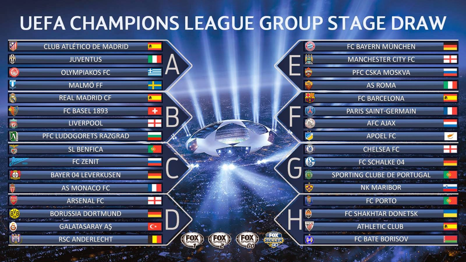 champions league matches today