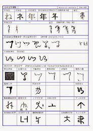 古代文字便覧