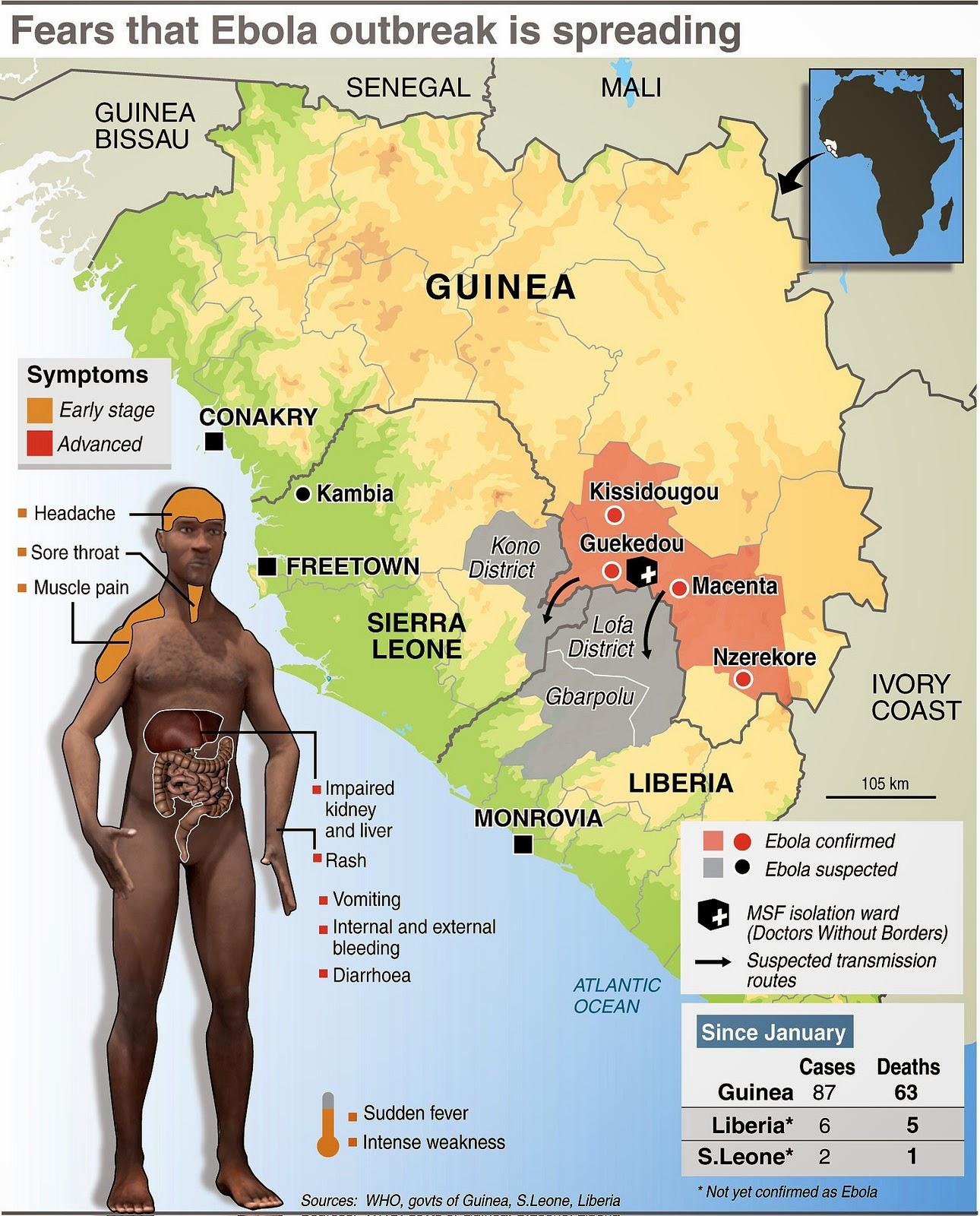 Gejala dan abses virus Ebola