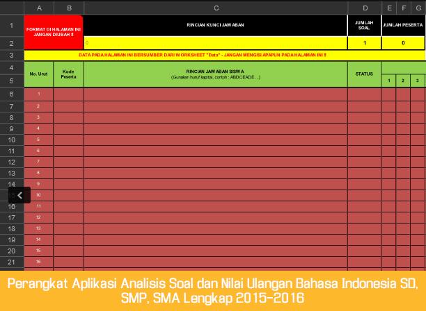 Perangkat Aplikasi Analisis Soal dan Nilai Ulangan Bahasa Indonesia SD, SMP, SMA Lengkap 2015-2016