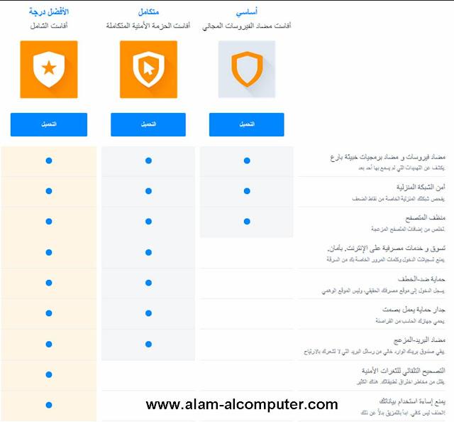 تحميل برنامج Avast Premier 2015
