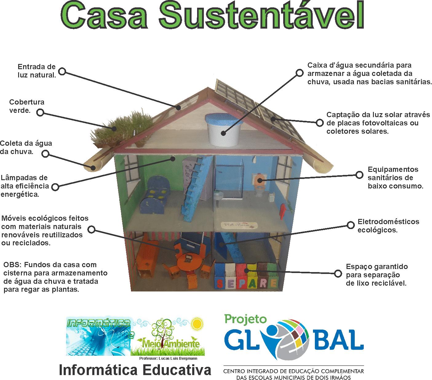 #0B7BBA Projeto Global: Informática Educativa 1405x1236 px projeto de banheiro sustentavel