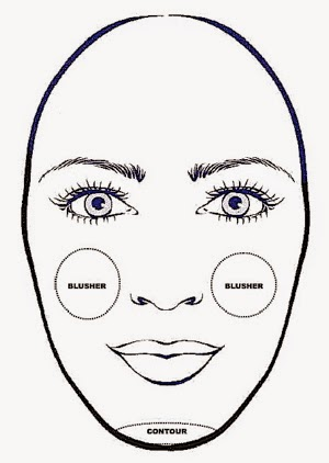 Oh you crafty gal how to contour for your face shape you have a oblong face if your urmus Gallery