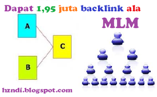 Benarkah Teknik MLM SEO Bisa Mendapatkan Jutaan Backlink Dengan Cepat ?