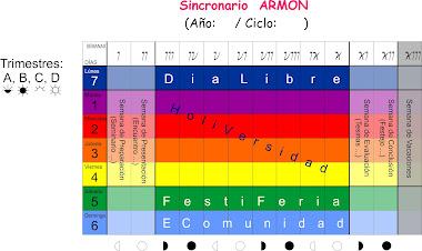 Sincronario Modelo Trimestral-Anual Modelo de Armon