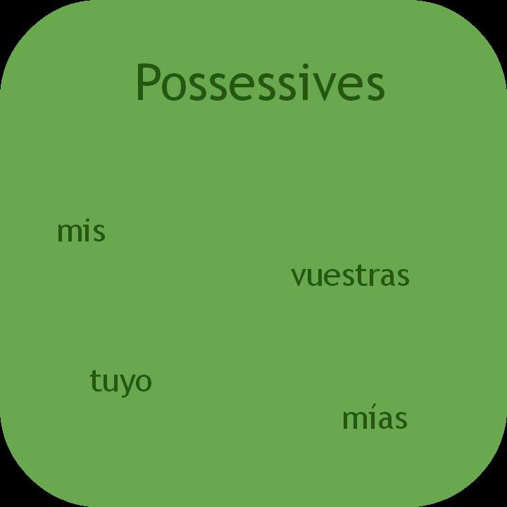 Learn easy Spanish possessives. Visit www.soeasyspanish.com