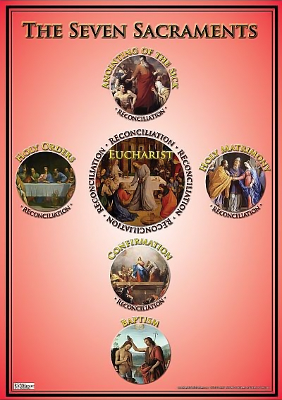 Seven Sacraments Pictures to Pin on Pinterest - PinsDaddy