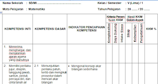 Aplikasi KKM Kurikulum 2013 Terbaru Hasil Revisi Lengkap