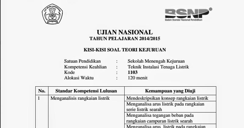 Smk Ma Arif 1 Sumedang Kisi Kisi Teori Kejuruan Dan Perangkat Ujian Praktik Kejuruan 2014 2015