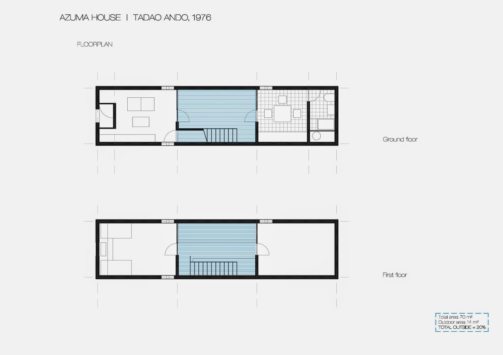 Art and architecture tadao ando and azuma house for Row house dimensions