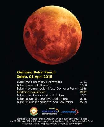 Fenomena Gerhana Bulan 04 April 2015