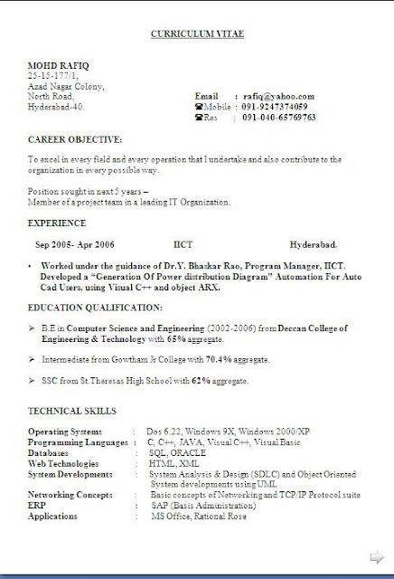 australian resume templates free download – curriculumvitaes
