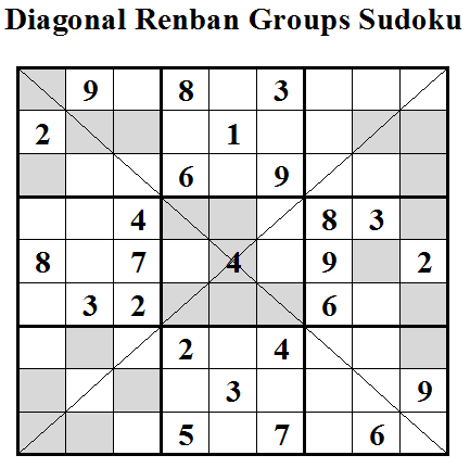 Diagonal Renban Groups Sudoku