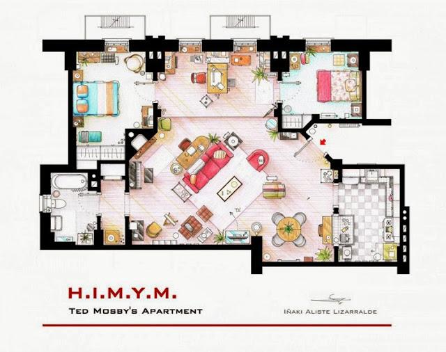 Plano del apartamento de Ted Mosby. Cómo conocí a vuestra madre. Planos de apartamentos de series de televisión