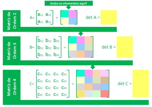 Planilha no Excel sobre determinantes
