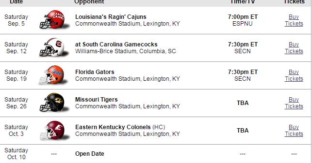 Kentucky Wildcats Uniform Tracker: KY Football Schedule 2015