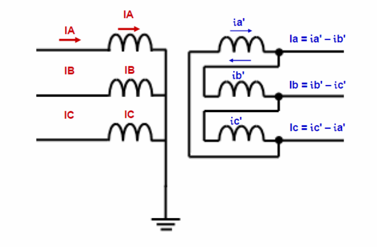 All about electrical engineering transformer vector group now we have to find vector group of the above transformer the currents on primary side are ia ib ic and currents on secondary side are ia ib ccuart Choice Image