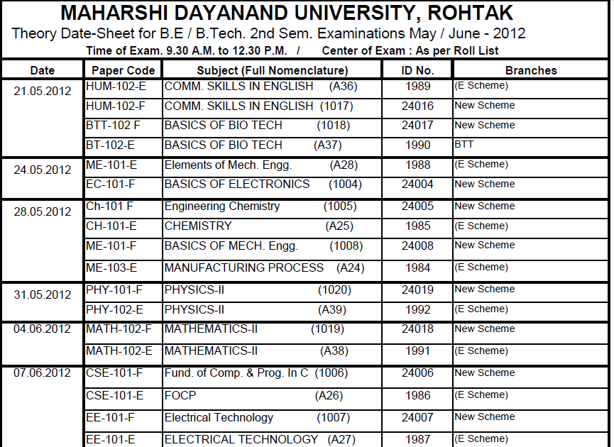 Date sheet of mdu rohtak 2012 maharshi dayanand for Bu time table 6th sem