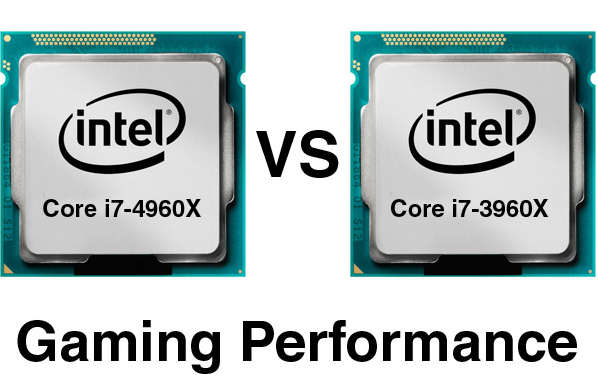 intel gaming performance