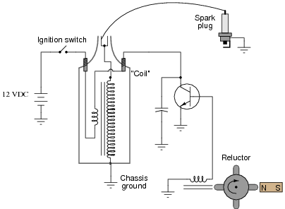 X on Capacitor Discharge Ignition Circuit Diagram