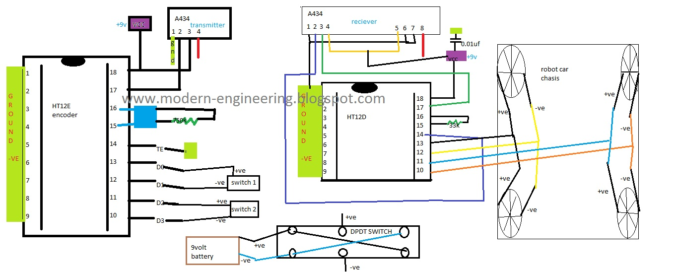 Marvelous Wireless Remote Control Car Circuit Diagrams Basic Electronics Wiring Database Ittabxeroyuccorg