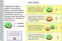 http://www.escolar.com/matem/08fracc.htm