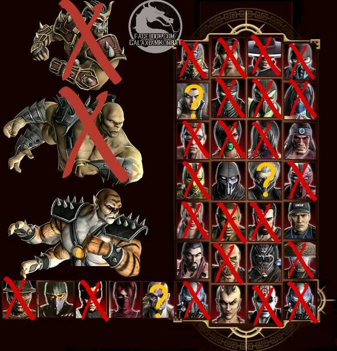 Personagens Restantes do MK9