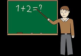 Уроки по информатике