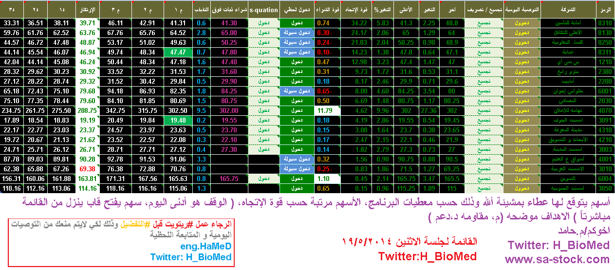 http://www.sa-stock.com/2014/05/1952014.html
