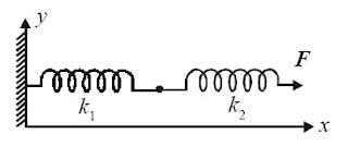 Rangkaian pegas seri dengan konstanta masing-masing k1 dan k2.