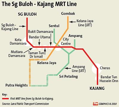 MRT bermula Jun 2012