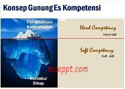 Memaksimalkan Animasi Pada Powerpoint