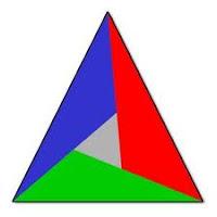 Java: Xây dựng lớp Tam giác được xác định bởi 3 Điểm trong Mặt phẳng