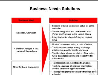 eBiz tax