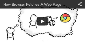 How Browser Fetches Web Page
