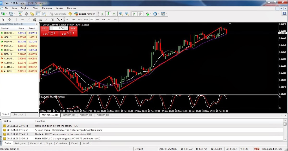 Forex toolbar