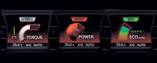 LED Nissan Juke