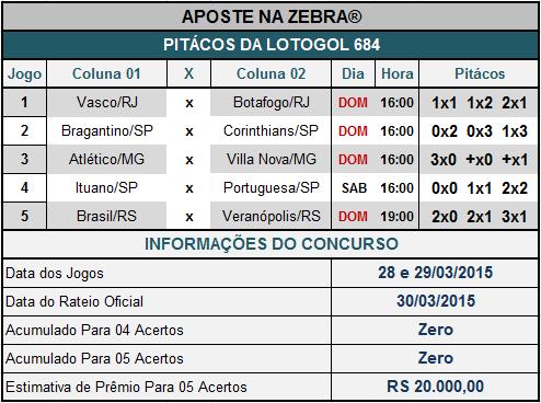 LOTOGOL 684 - PITÁCOS DA ZEBRA
