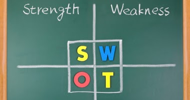 icebreaker swot analysis Run this swot analysis at the  you can also use it as a strong icebreaker to bring your  the facilitator agrees the scope of the swot with the.